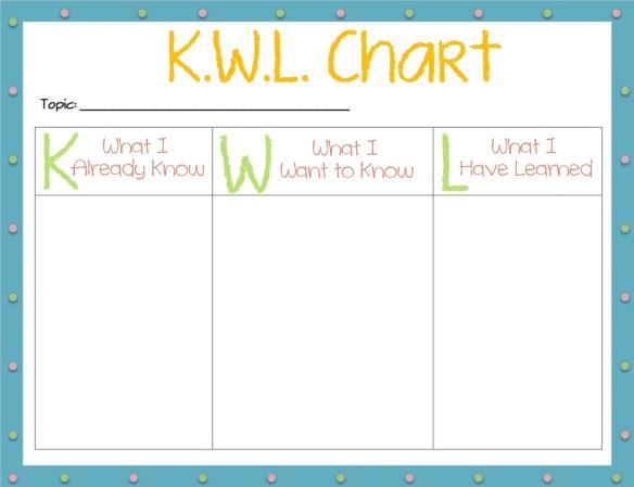 classroom kwl chart