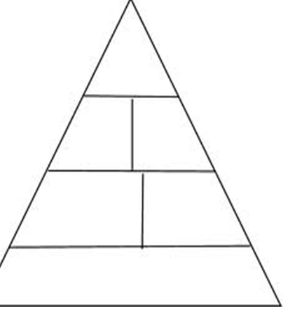 bia blank food pyramid fearas scoile